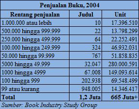 book industry1